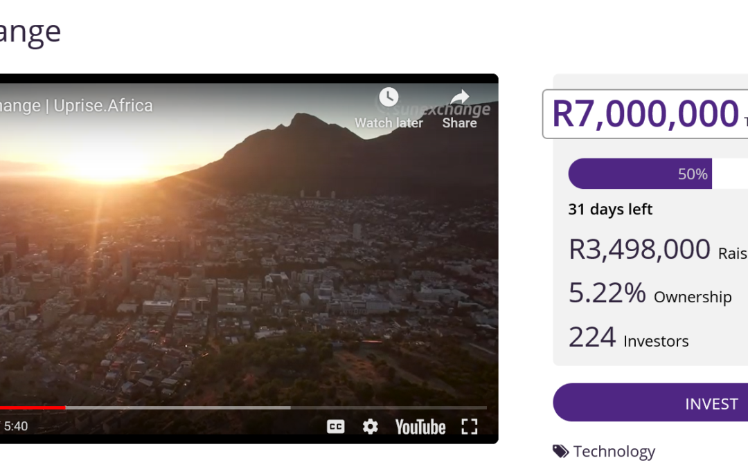 R3 Million Raised…Join the race while it's still on!